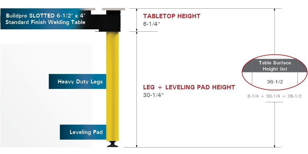 """Illustration to show How to calculate """"Table Surface Height"""""""